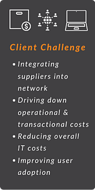 Oracle procurement integration challenges