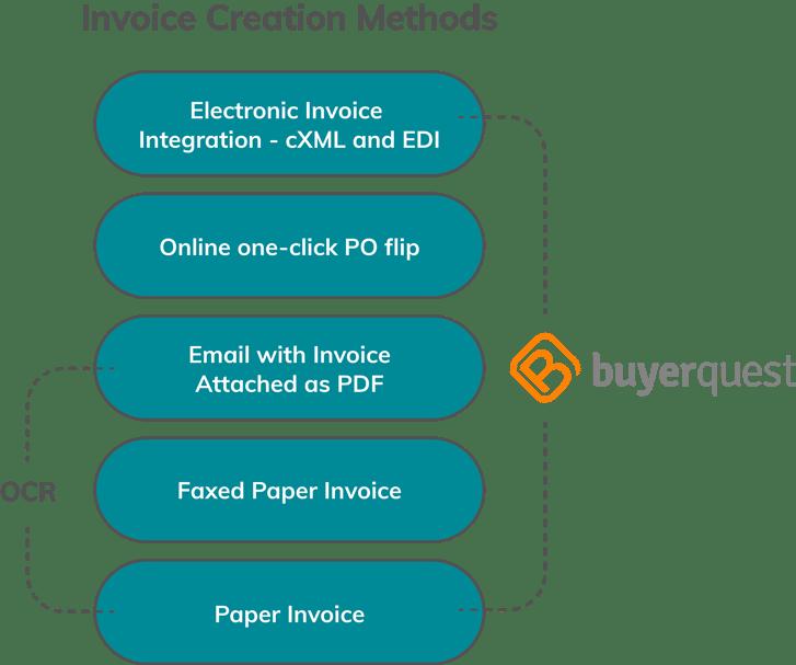invoice_2