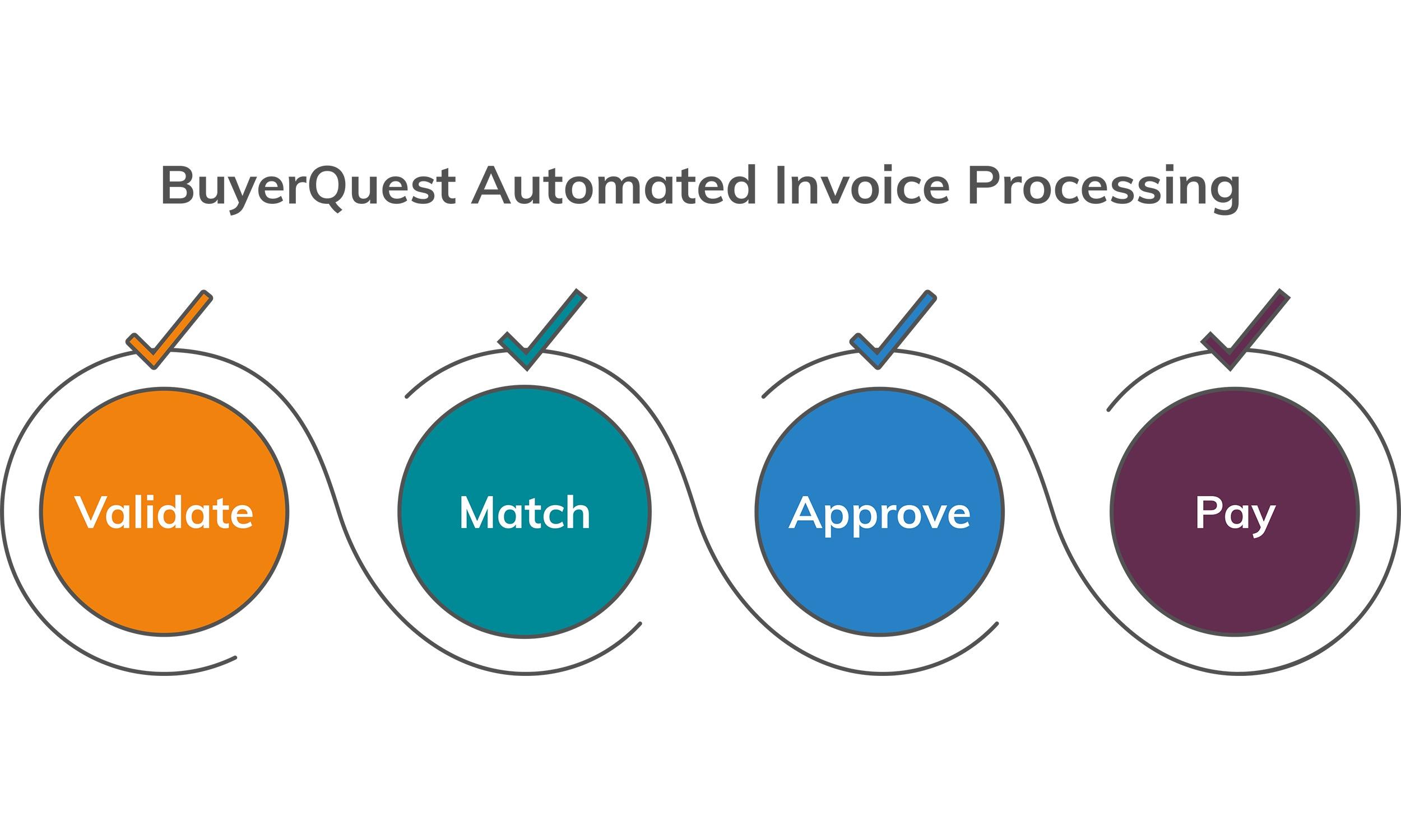 AutomatedInvoiceProcessing2